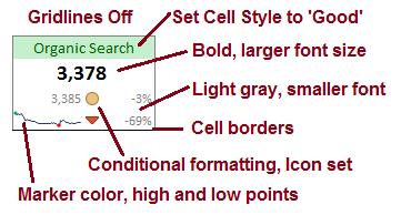 creating-a-dashboard-widget-formatting