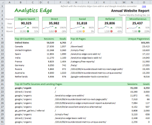 google-analytics-annual-report