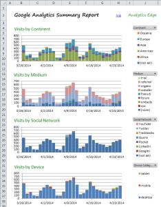google-analytics-summary