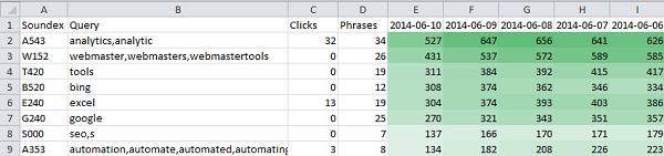long-tail-keyword-analysis