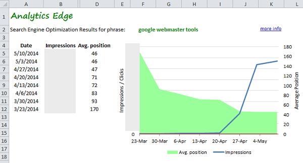 webmaster-tools-tracker-report