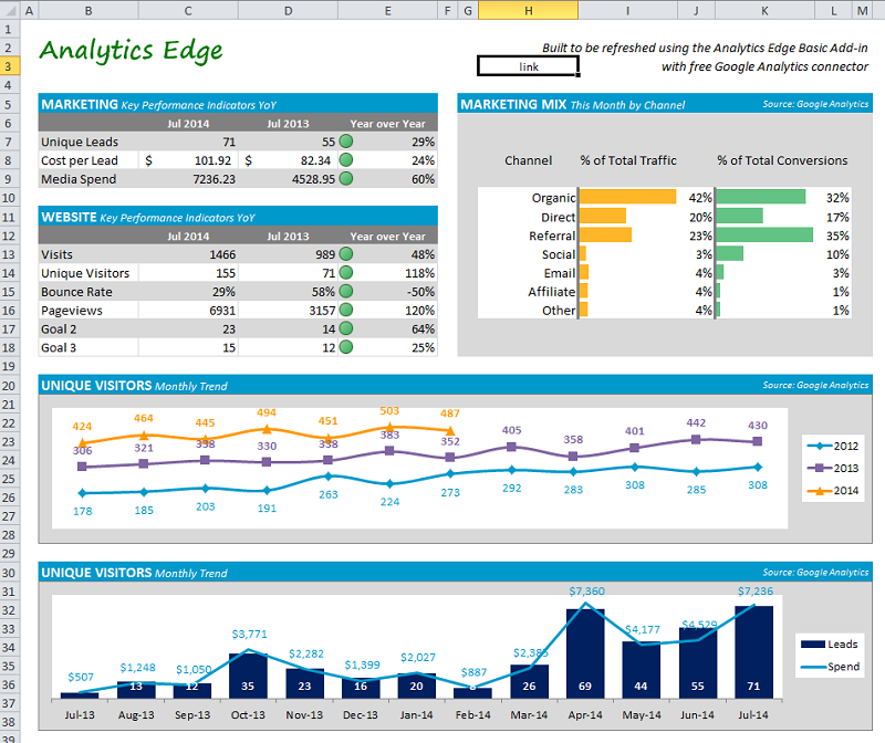 Building A Marketing Dashboard In Excel Analytics Edge Help - Sales dashboard excel