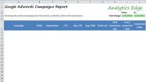 adwords-campaigns-report