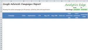 adwords-campaigns-report
