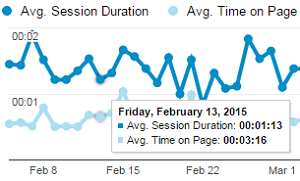 avg-session-duration-vs-avg-time-on-page