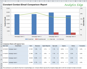 cc-email-comparison-report