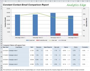 cc-email-comparison-report