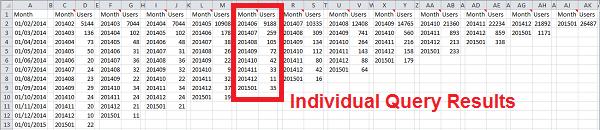 cohort-data