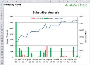 constant-contact-subscriber-analysis