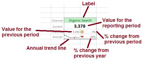 Creating an Excel Dashboard Widget   Analytics Edge Help