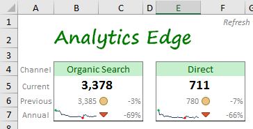 Creating an Excel Dashboard Widget | Analytics Edge Help