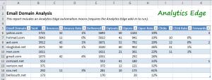 email-domain-analysis