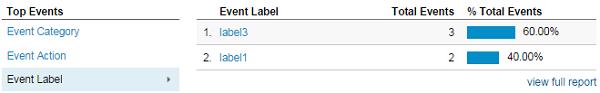 event-labels