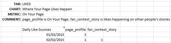 fb-metric-comments