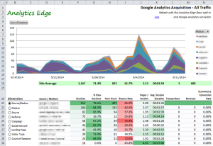 google-analytics-acquisition-all-traffic