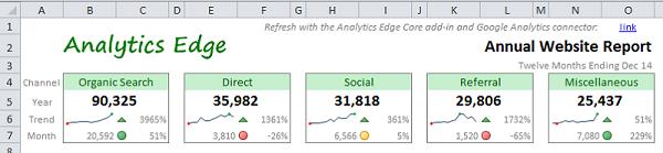 google-analytics-annual-report-sampling