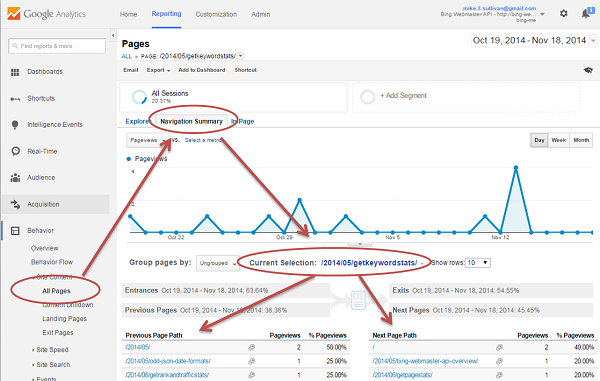 google-analytics-next-page