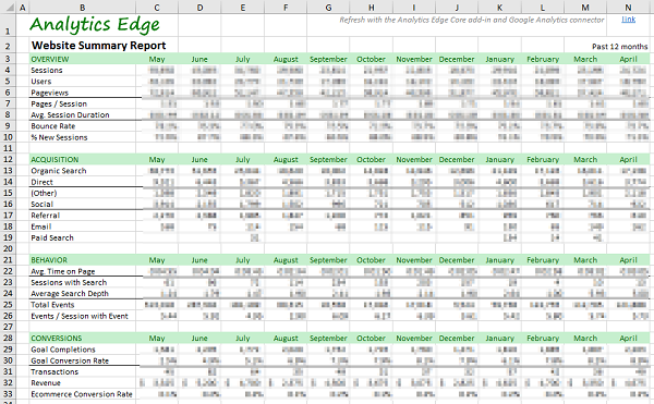 analytics edge help simple excel report automation