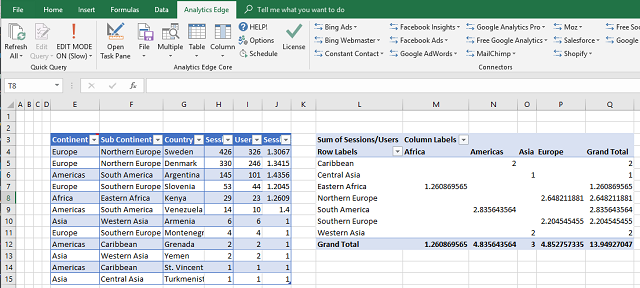 Using Excel Tables With Analytics Edge | Analytics Edge Help